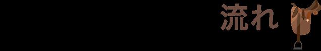プログラムの流れ(2日間プログラムの例)